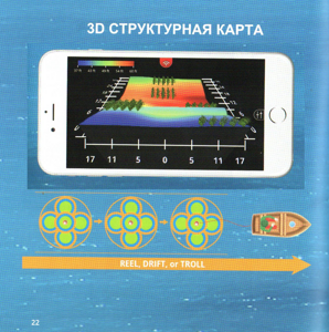 FishHunter 3D карта